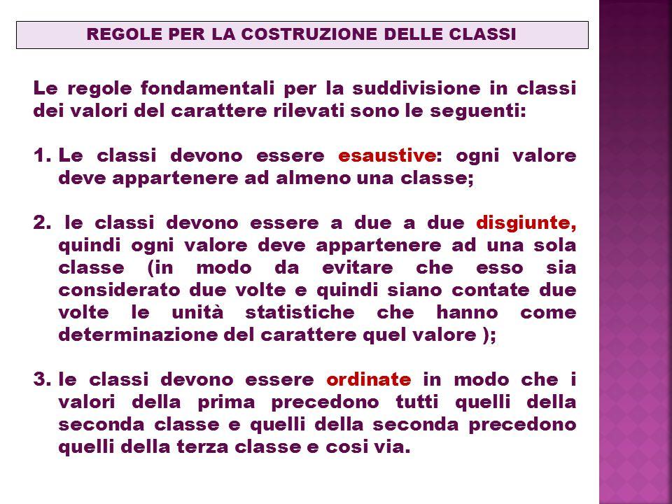Le regole fondamentali per la suddivisione in classi dei valori del carattere rilevati sono le seguenti: 1.Le classi devono essere esaustive: ogni valore deve appartenere ad almeno una classe; 2.