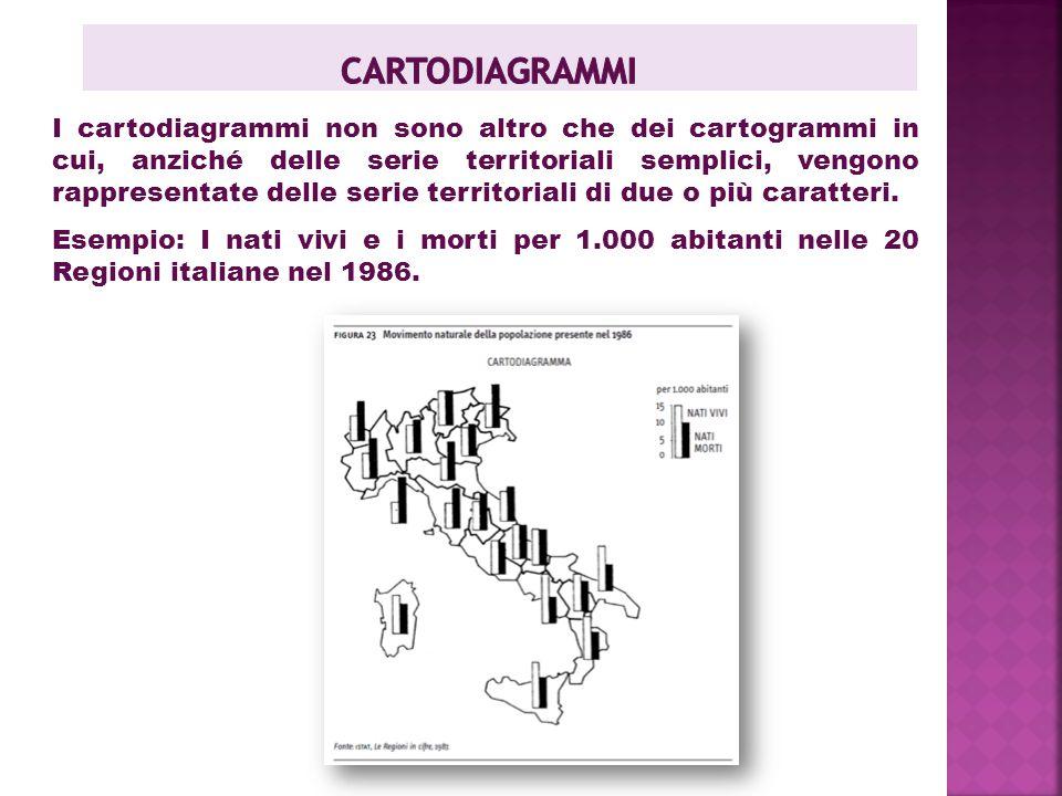 I cartodiagrammi non sono altro che dei cartogrammi in cui, anziché delle serie territoriali semplici, vengono rappresentate delle serie territoriali di due o più caratteri.