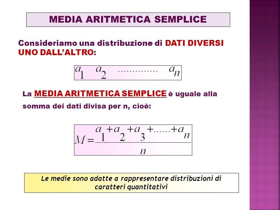 MEDIA ARITMETICA SEMPLICE Consideriamo una distribuzione di DATI DIVERSI UNO DALL'ALTRO: La MEDIA ARITMETICA SEMPLICE è uguale alla somma dei dati divisa per n, cioè: Le medie sono adatte a rappresentare distribuzioni di caratteri quantitativi