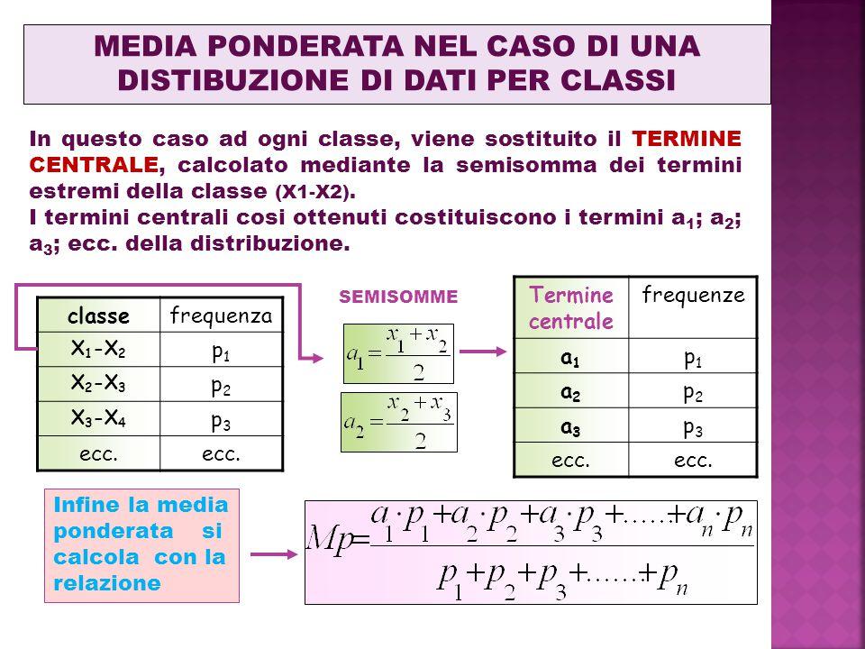 MEDIA PONDERATA NEL CASO DI UNA DISTIBUZIONE DI DATI PER CLASSI In questo caso ad ogni classe, viene sostituito il TERMINE CENTRALE, calcolato mediante la semisomma dei termini estremi della classe (X1-X2).