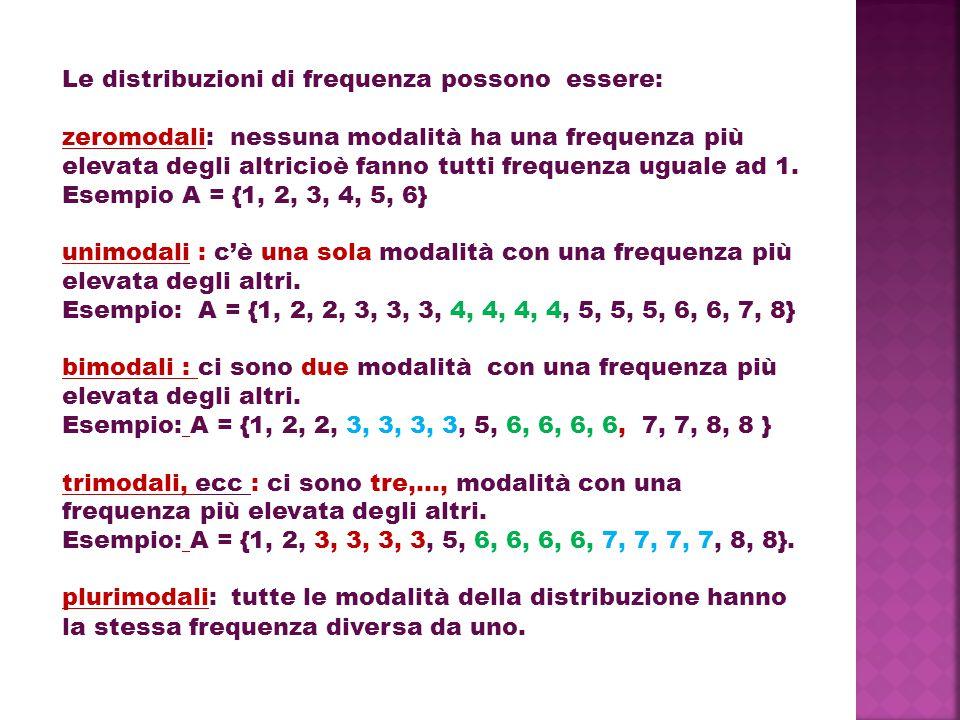 Le distribuzioni di frequenza possono essere: zeromodali: nessuna modalità ha una frequenza più elevata degli altricioè fanno tutti frequenza uguale ad 1.