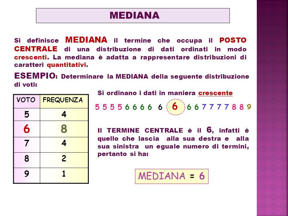 MEDIANA Si definisce MEDIANA il termine che occupa il POSTO CENTRALE di una distribuzione di dati ordinati in modo crescenti.