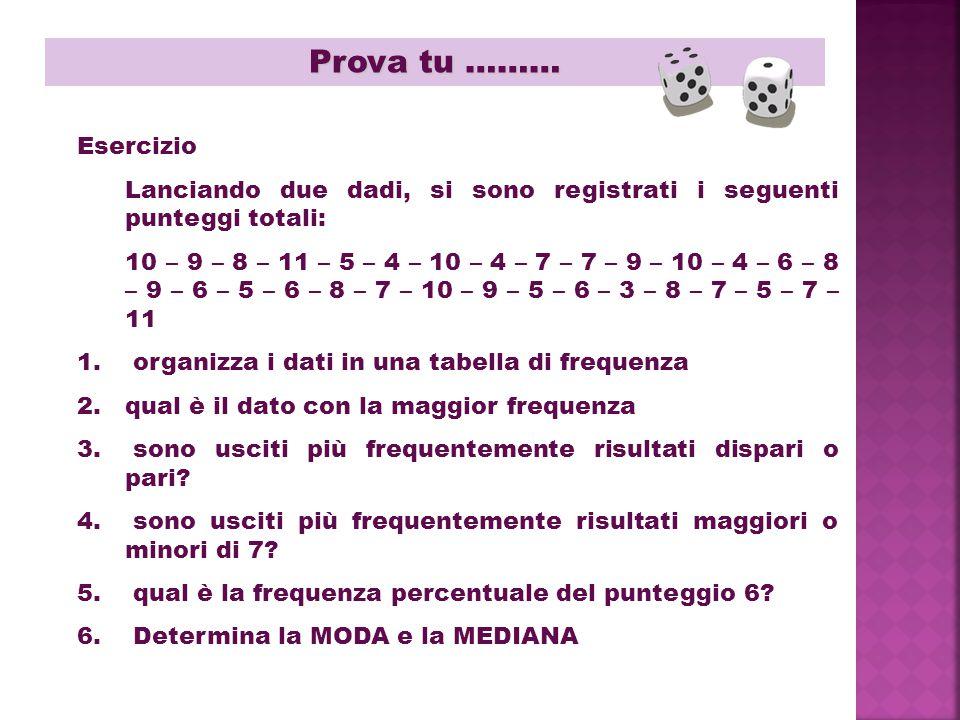 Prova tu ……… Esercizio Lanciando due dadi, si sono registrati i seguenti punteggi totali: 10 – 9 – 8 – 11 – 5 – 4 – 10 – 4 – 7 – 7 – 9 – 10 – 4 – 6 – 8 – 9 – 6 – 5 – 6 – 8 – 7 – 10 – 9 – 5 – 6 – 3 – 8 – 7 – 5 – 7 – 11 1.