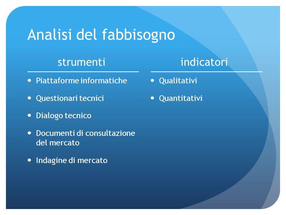 Analisi del fabbisogno strumenti Piattaforme informatiche Questionari tecnici Dialogo tecnico Documenti di consultazione del mercato Indagine di merca