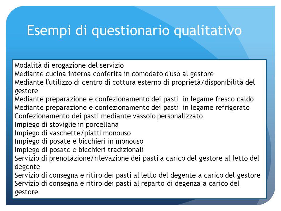 Esempi di questionario qualitativo Modalità di erogazione del servizio Mediante cucina interna conferita in comodato d'uso al gestore Mediante l'utili