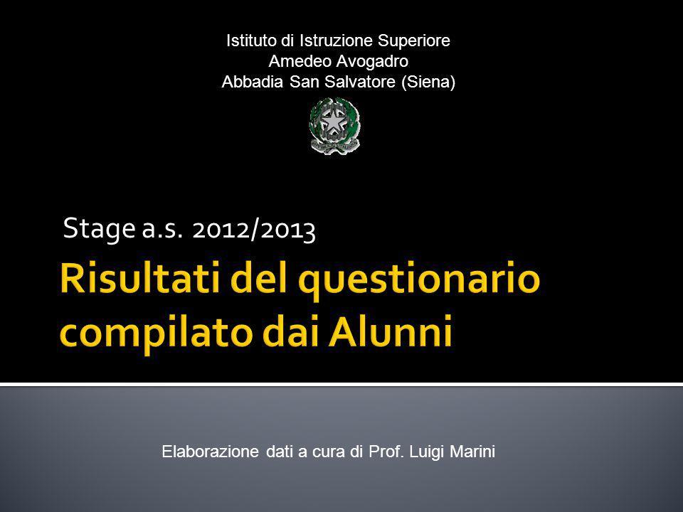 11Risultati stage 2012/2013 - Questionario degli AlunniRispostaNum.voti%Sì3463% No2037% 54100%