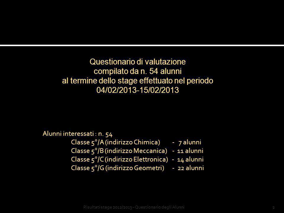 Stage a.s. 2012/2013 Elaborazione dati a cura di Prof.