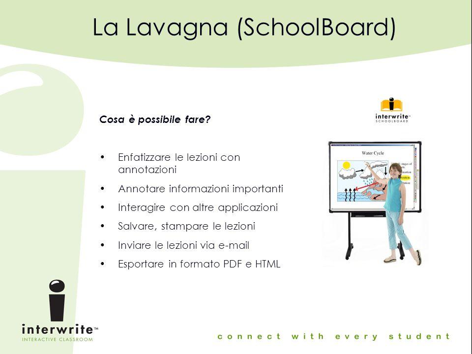 La Lavagna (SchoolBoard) Cosa è possibile fare.