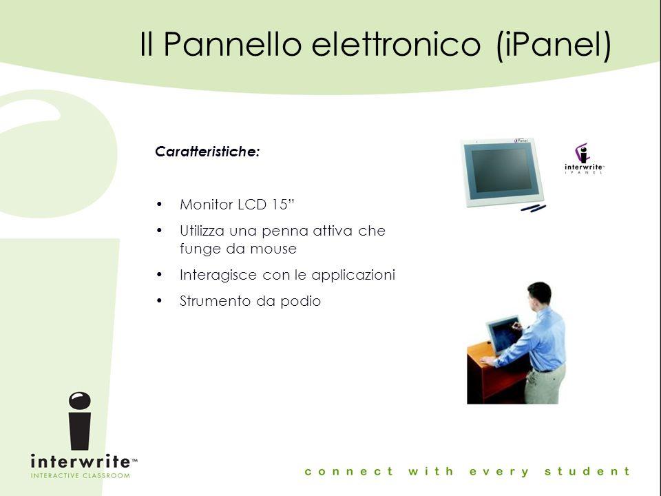 Il Pannello elettronico (iPanel) Caratteristiche: Monitor LCD 15 Utilizza una penna attiva che funge da mouse Interagisce con le applicazioni Strumento da podio