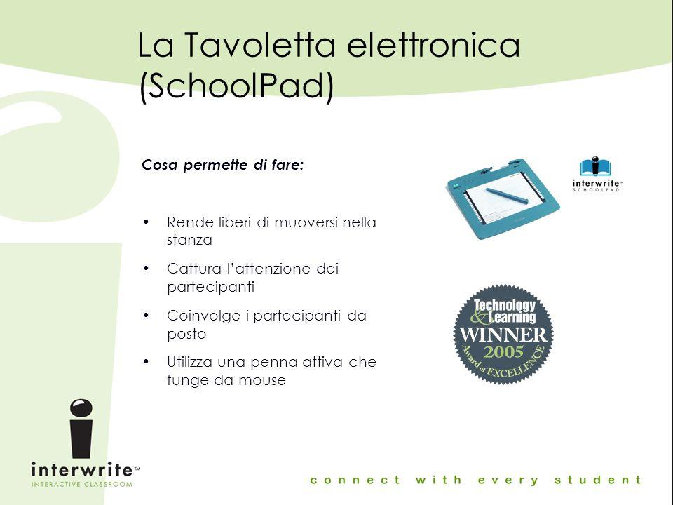 La Tavoletta elettronica (SchoolPad) Cosa permette di fare: Rende liberi di muoversi nella stanza Cattura l'attenzione dei partecipanti Coinvolge i partecipanti da posto Utilizza una penna attiva che funge da mouse