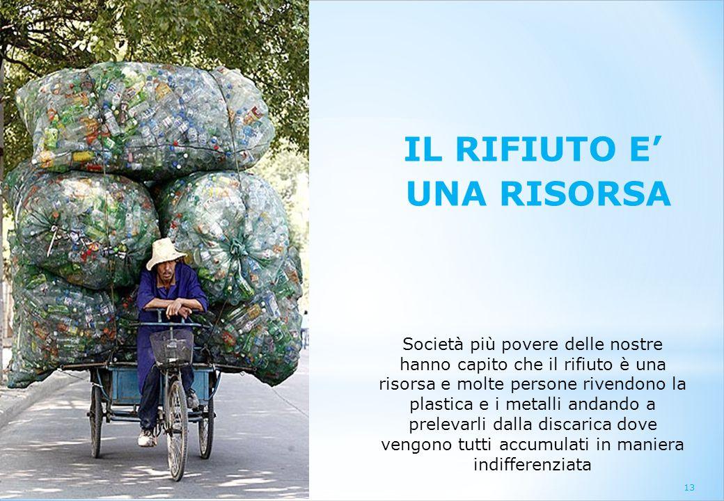 13 Società più povere delle nostre hanno capito che il rifiuto è una risorsa e molte persone rivendono la plastica e i metalli andando a prelevarli da