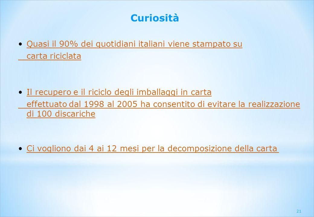 21 Curiosità Quasi il 90% dei quotidiani italiani viene stampato su carta riciclata Il recupero e il riciclo degli imballaggi in carta effettuato dal