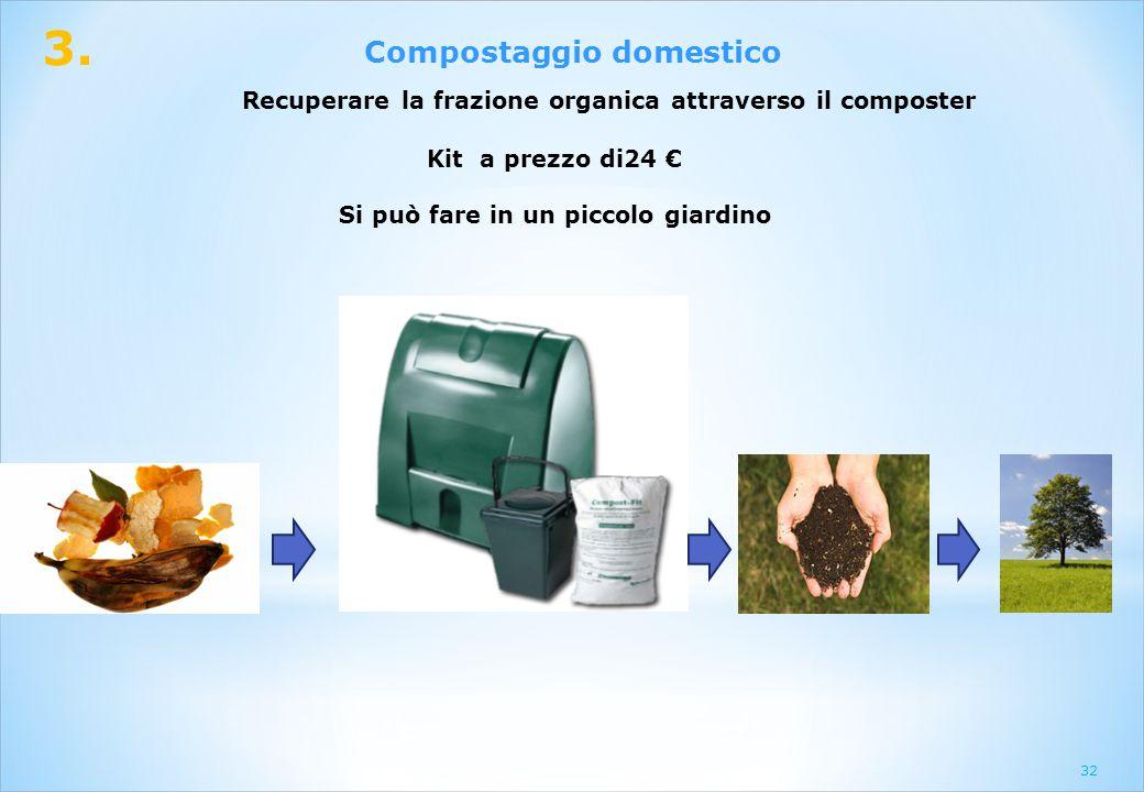 32 Compostaggio domestico Recuperare la frazione organica attraverso il composter Kit a prezzo di24 € Si può fare in un piccolo giardino 3.