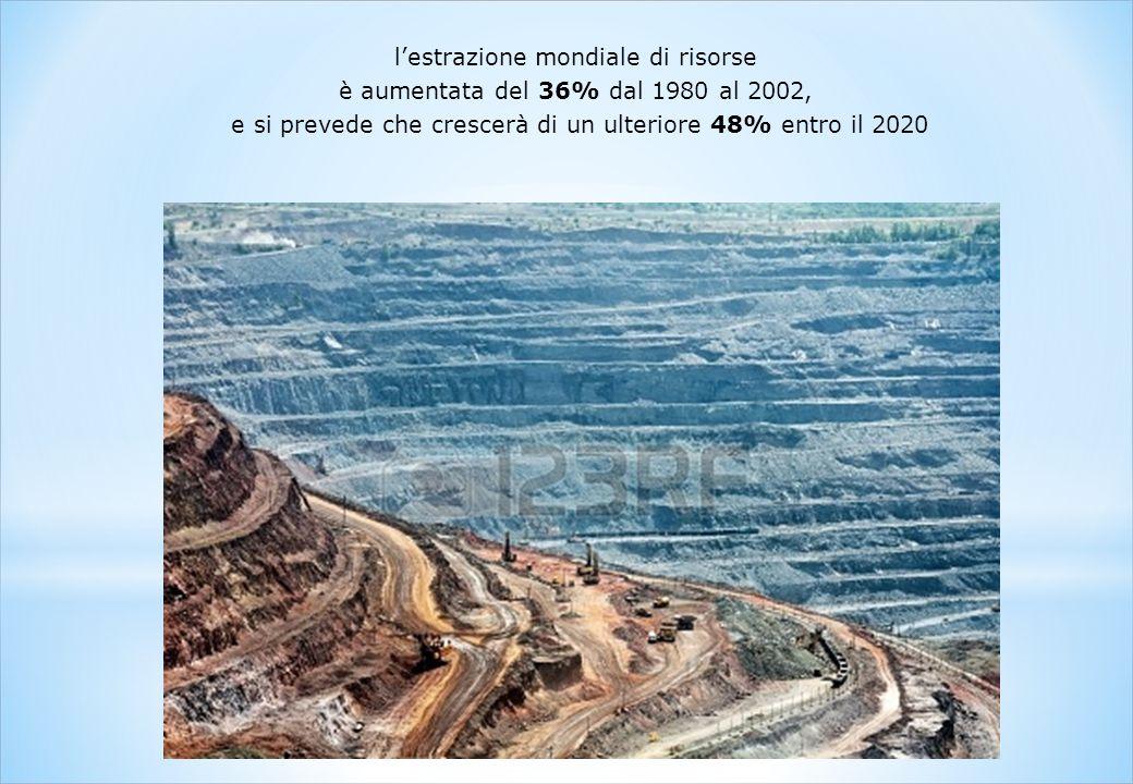 l'estrazione mondiale di risorse è aumentata del 36% dal 1980 al 2002, e si prevede che crescerà di un ulteriore 48% entro il 2020