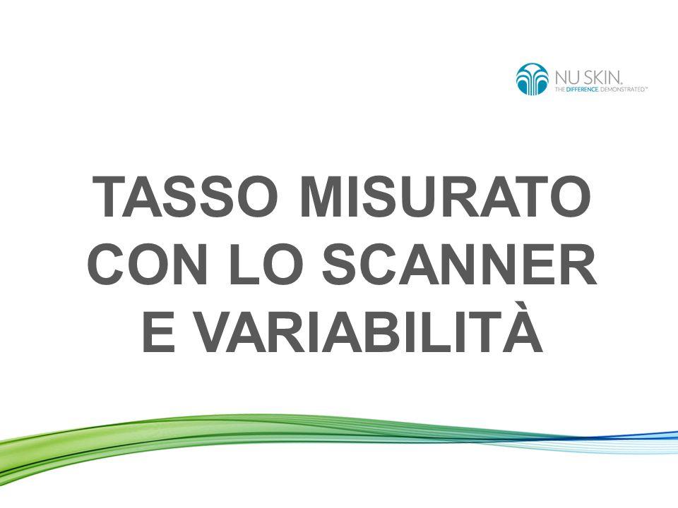 TASSO MISURATO CON LO SCANNER E VARIABILITÀ