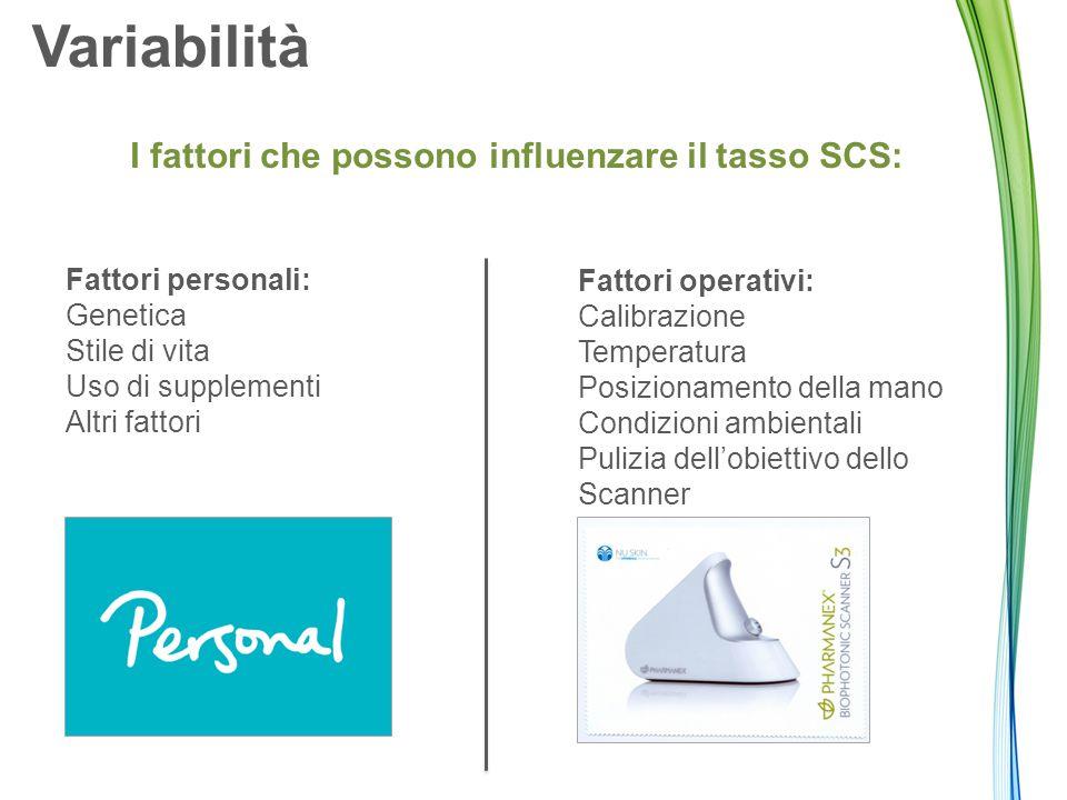 Variabilità I fattori che possono influenzare il tasso SCS: Fattori personali: Genetica Stile di vita Uso di supplementi Altri fattori Fattori operati