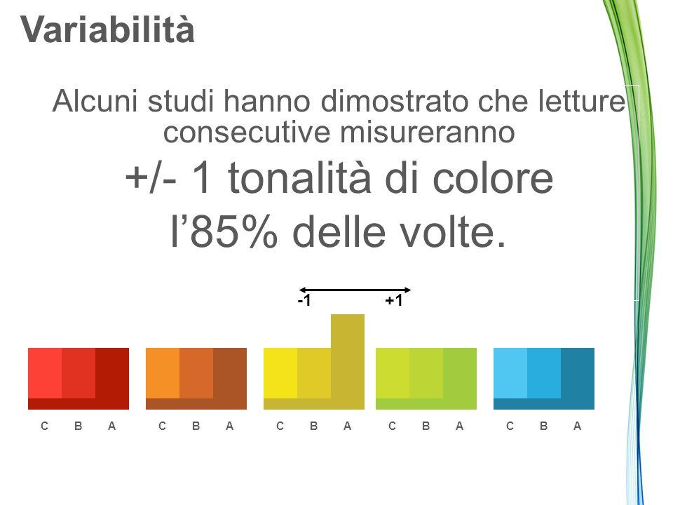 Variabilità Alcuni studi hanno dimostrato che letture consecutive misureranno +/- 1 tonalità di colore l'85% delle volte. +1 CBACBACBACBACBA