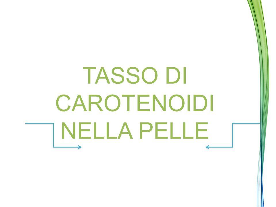 TASSO DI CAROTENOIDI NELLA PELLE