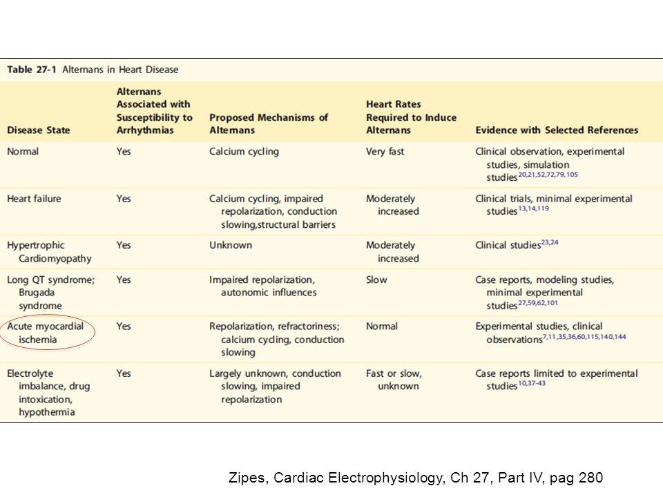 Zipes, Cardiac Electrophysiology, Ch 27, Part IV, pag 280