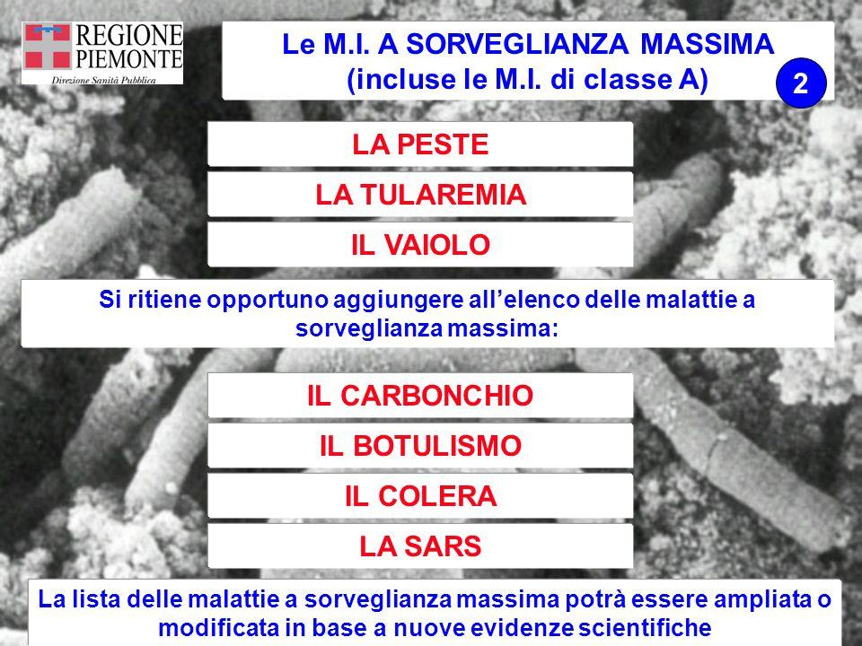 Le M.I.A SORVEGLIANZA MASSIMA (incluse le M.I.