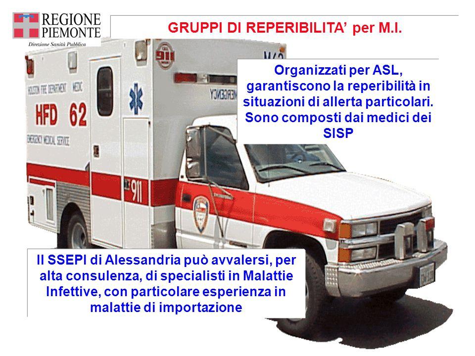 GRUPPI DI REPERIBILITA' per M.I.