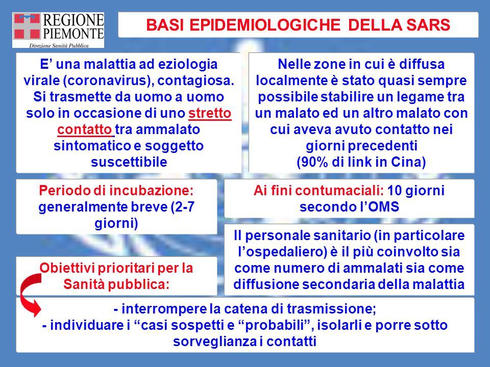 BASI EPIDEMIOLOGICHE DELLA SARS E' una malattia ad eziologia virale (coronavirus), contagiosa.