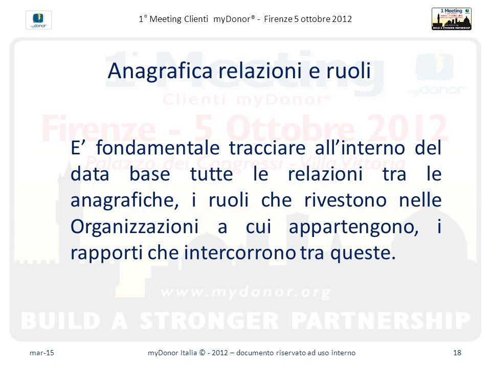 Fundraising avanzato – Il database E' fondamentale tracciare all'interno del data base tutte le relazioni tra le anagrafiche, i ruoli che rivestono nelle Organizzazioni a cui appartengono, i rapporti che intercorrono tra queste.