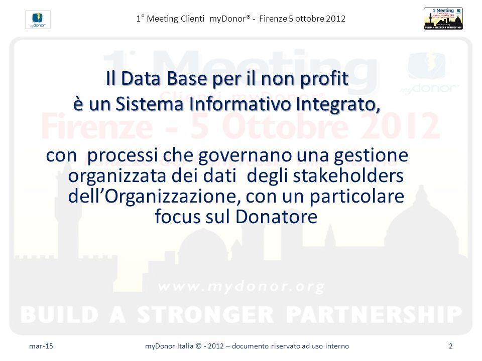 Fundraising avanzato – Il database 1° Meeting Clienti myDonor® - Firenze 5 ottobre 2012 mar-15myDonor Italia © - 2012 – documento riservato ad uso interno3
