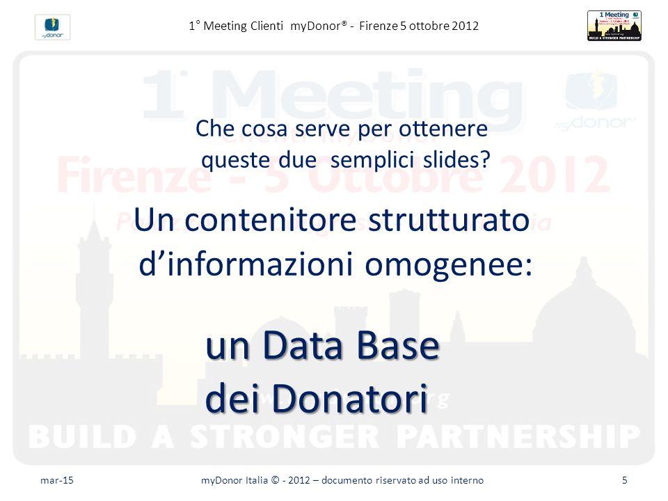 Fundraising avanzato – Il database L'univocità del dato, prerogativa per una efficiente gestione del Donatore Data Base unico per tutta l'Organizzazione.