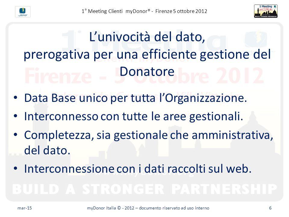 Fundraising avanzato – Il database 1° Meeting Clienti myDonor® - Firenze 5 ottobre 2012 I contatti mar-15myDonor Italia © - 2012 – documento riservato ad uso interno27