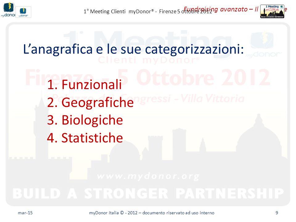 Fundraising avanzato – Il database L'anagrafica e le sue categorizzazioni: 1.