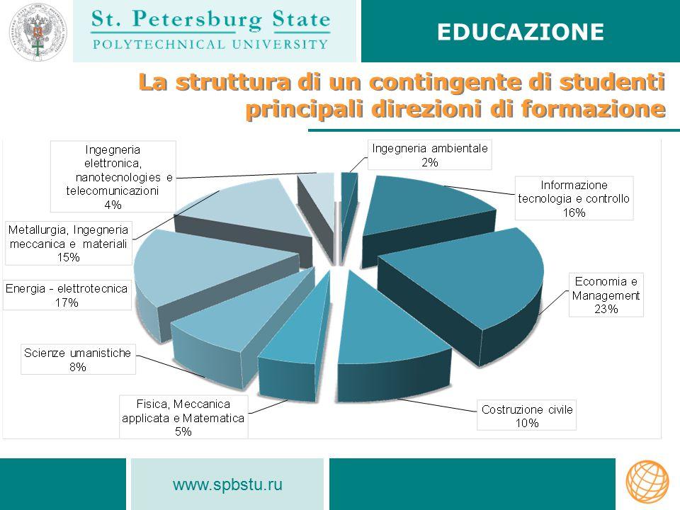 www.spbstu.ru La struttura di un contingente di studenti principali direzioni di formazione La struttura di un contingente di studenti principali direzioni di formazione EDUCAZIONE
