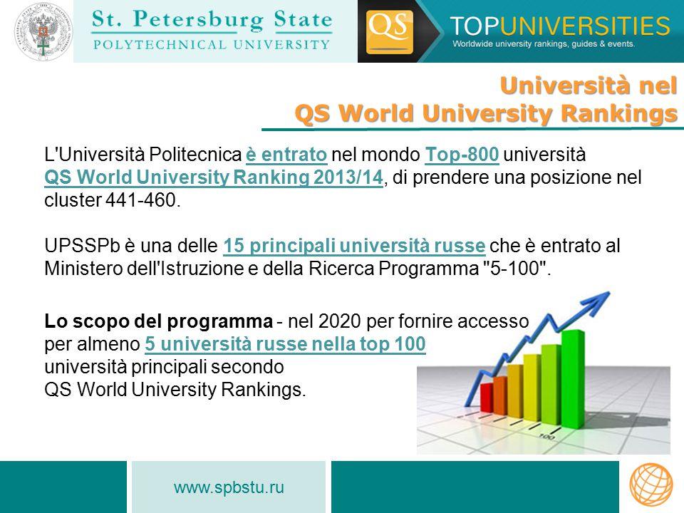 Informazioni generali L'UNIVERSITÀ OGGI Nel 2010 UPSSPb ottenuto lo stato d Università di ricerca nazionale di Russia Numero totale di studenti – 30 000 compreso studenti stranieri – 3 000 Dipendenti – 8 500 compreso la facoltà – 3 200 Totale d edifici – 112