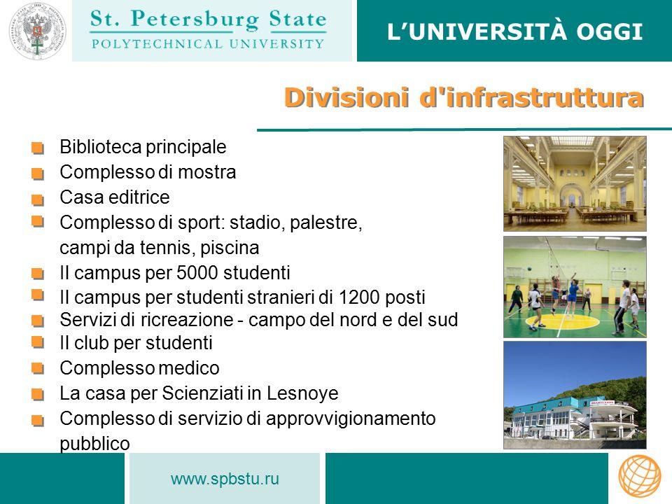 www.spbstu.ru 38 corsi di Laurea (Bachelor of Science) 188 corsi di Laurea Magistrale (Master of Science) 90 corsi di Dottorato di Ricerca (PhD) 90 corsi di Doctor of Science (DSc) Programmi educativi L'UNIVERSITÀ OGGI