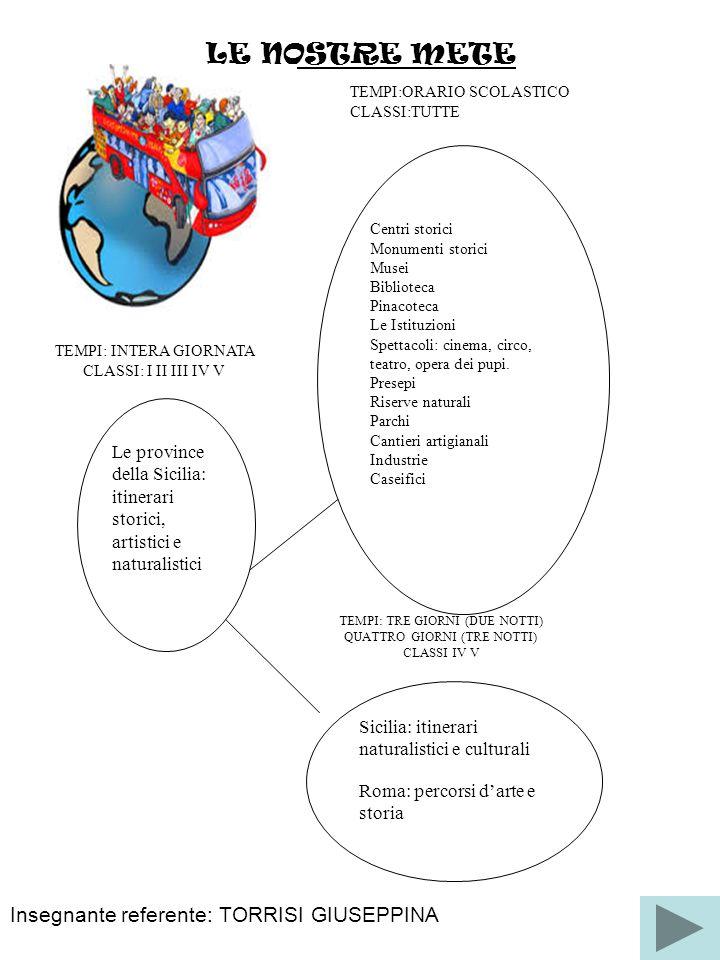 LE NOSTRE METE TEMPI:ORARIO SCOLASTICO CLASSI:TUTTE Centri storici Monumenti storici Musei Biblioteca Pinacoteca Le Istituzioni Spettacoli: cinema, ci