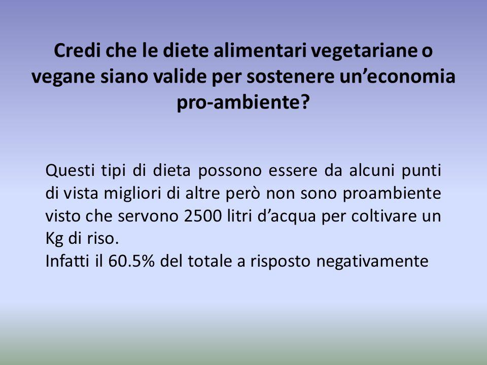 Credi che le diete alimentari vegetariane o vegane siano valide per sostenere un'economia pro-ambiente.