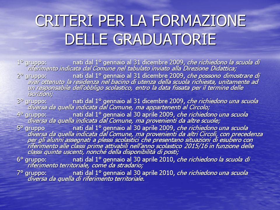 CRITERI PER LA FORMAZIONE DELLE GRADUATORIE 1° gruppo: nati dal 1° gennaio al 31 dicembre 2009, che richiedono la scuola di riferimento indicata dal C