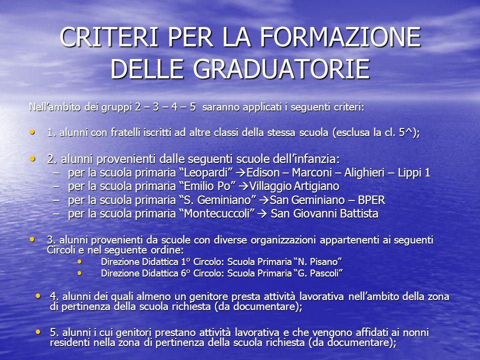 CRITERI PER LA FORMAZIONE DELLE GRADUATORIE Nell'ambito dei gruppi 2 – 3 – 4 – 5 saranno applicati i seguenti criteri: 1. alunni con fratelli iscritti