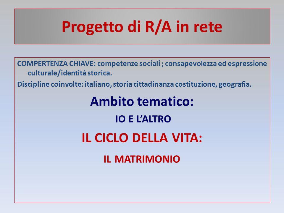 Progetto di R/A in rete COMPERTENZA CHIAVE: competenze sociali ; consapevolezza ed espressione culturale/identità storica. Discipline coinvolte: itali