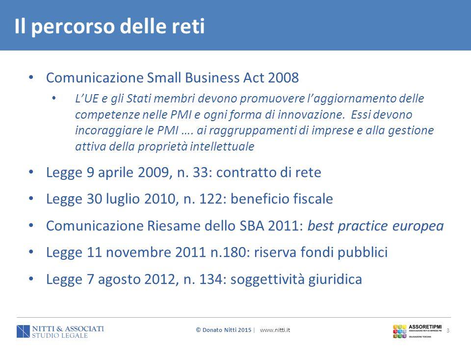 © Donato Nitti 2015 | www.nitti.it 3 Comunicazione Small Business Act 2008 L'UE e gli Stati membri devono promuovere l'aggiornamento delle competenze
