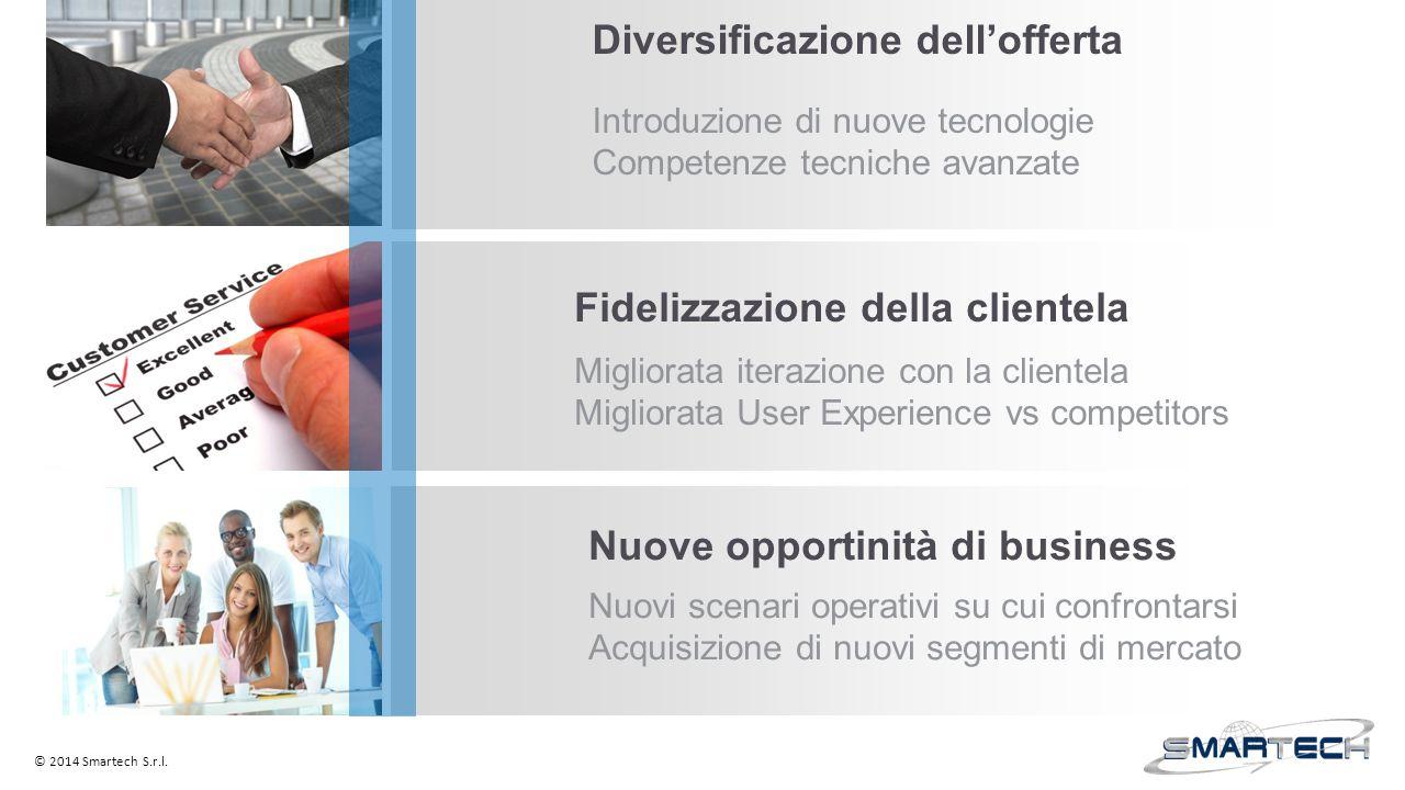 Fidelizzazione della clientela Migliorata iterazione con la clientela Migliorata User Experience vs competitors Diversificazione dell'offerta Introduz