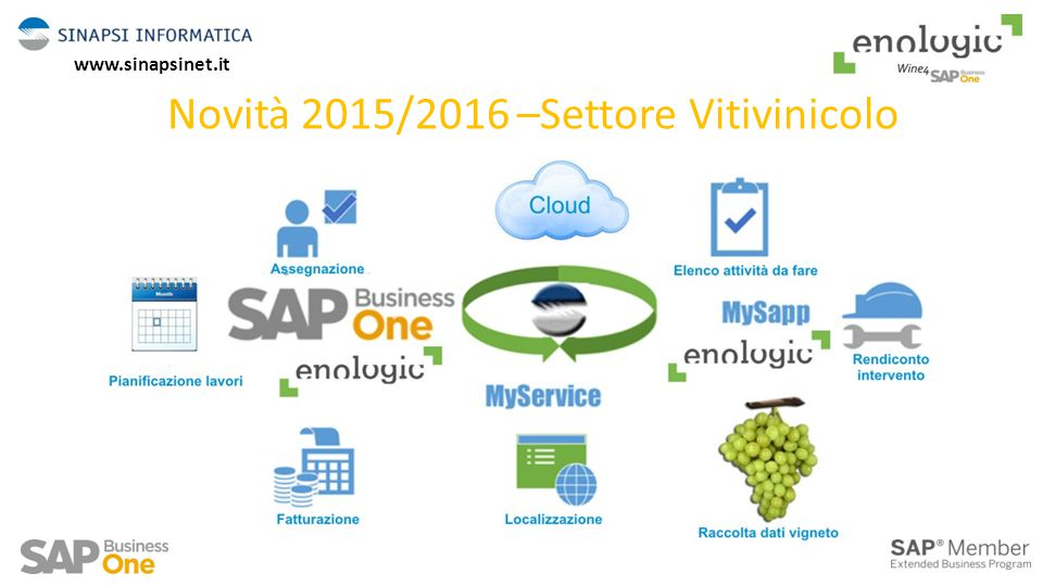 Novità 2015/2016 –Settore Vitivinicolo 14 www.sinapsinet.it