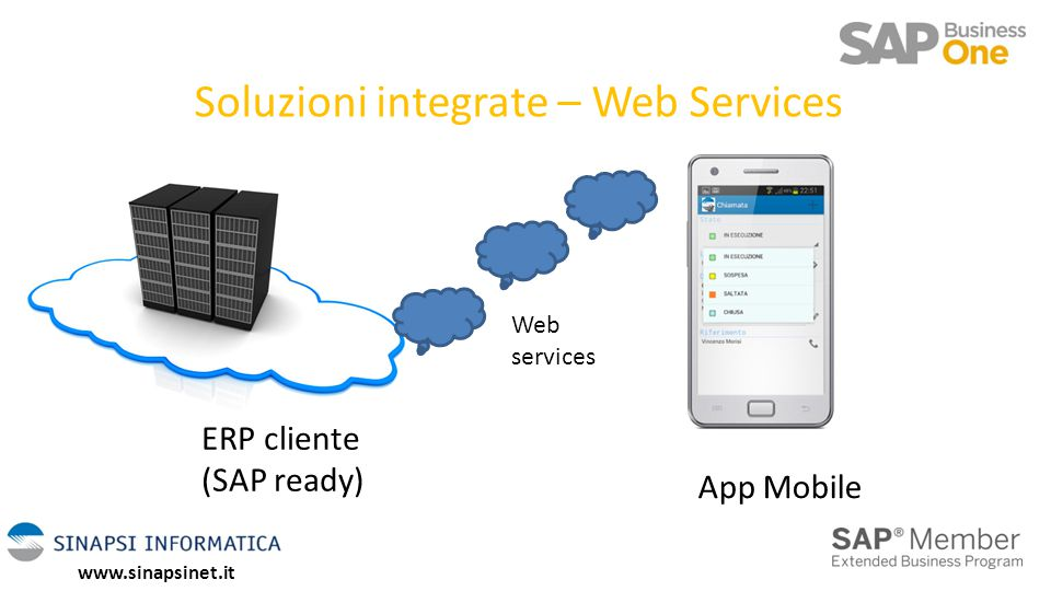 Soluzioni integrate – Web Services ERP cliente (SAP ready) App Mobile Web services 5 www.sinapsinet.it