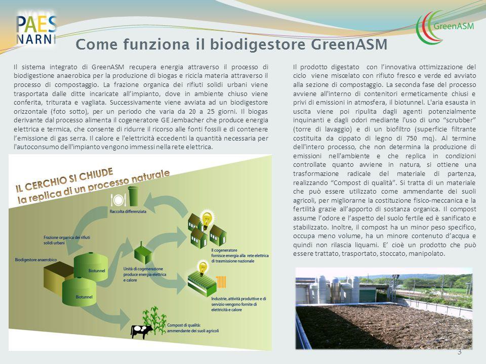 3 Il sistema integrato di GreenASM recupera energia attraverso il processo di biodigestione anaerobica per la produzione di biogas e ricicla materia a