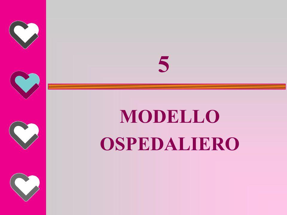 5 MODELLO OSPEDALIERO