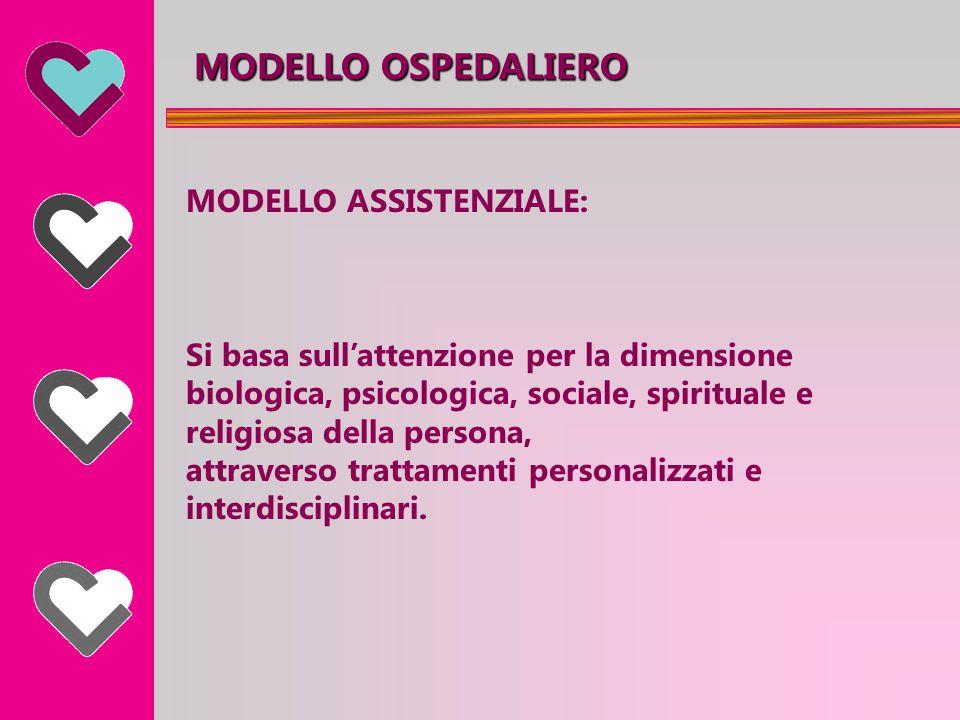 MODELLO OSPEDALIERO MODELLO ASSISTENZIALE: Si basa sull'attenzione per la dimensione biologica, psicologica, sociale, spirituale e religiosa della persona, attraverso trattamenti personalizzati e interdisciplinari.