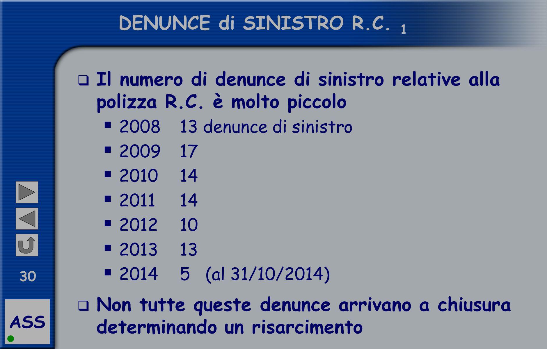 ASS 30 DENUNCE di SINISTRO R.C. 1  Il numero di denunce di sinistro relative alla polizza R.C. è molto piccolo  200813 denunce di sinistro  200917