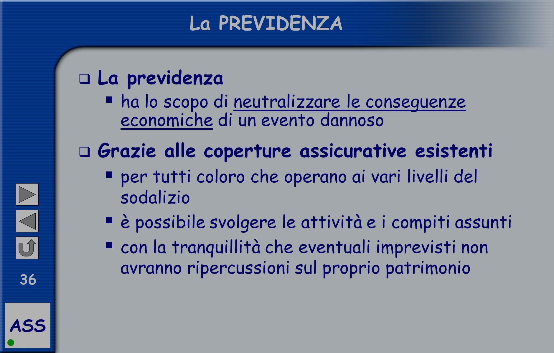 ASS 36 La PREVIDENZA  La previdenza  ha lo scopo di neutralizzare le conseguenze economiche di un evento dannoso  Grazie alle coperture assicurativ
