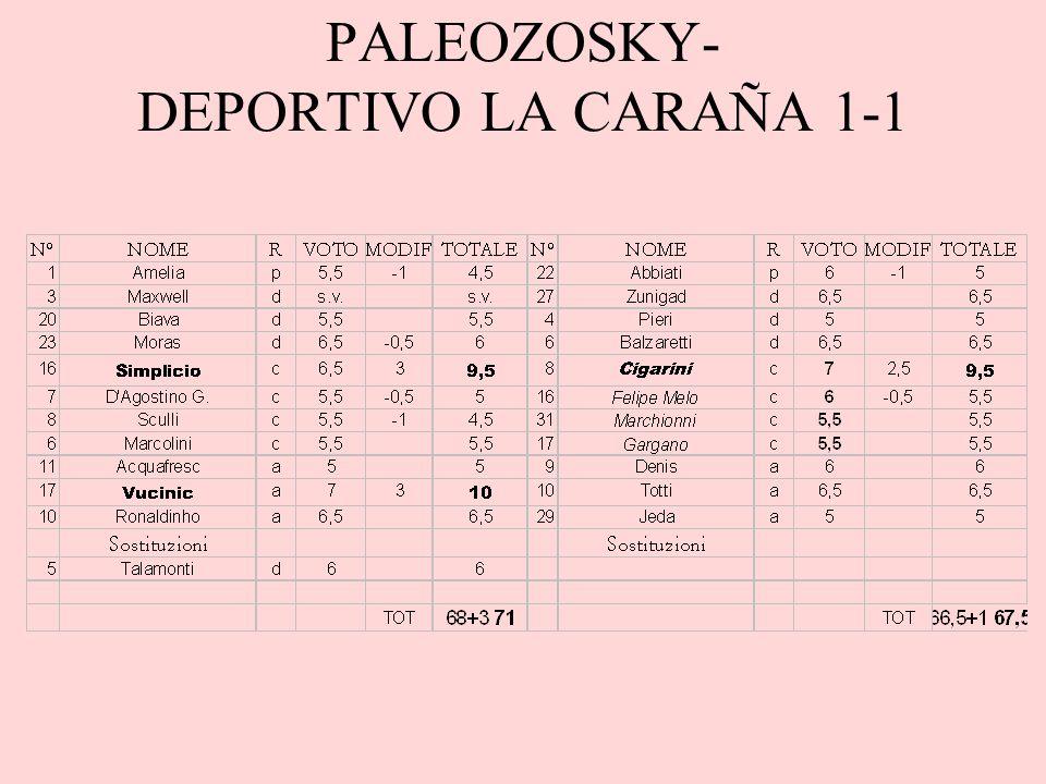 PALEOZOSKY- DEPORTIVO LA CARAÑA 1-1
