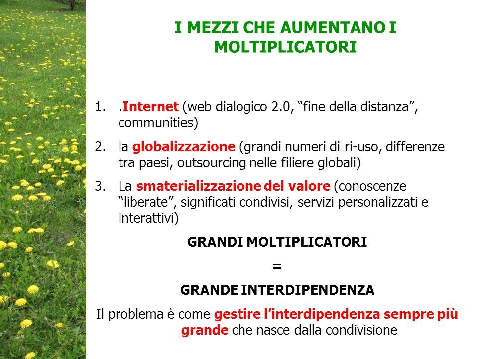 I MEZZI CHE AUMENTANO I MOLTIPLICATORI 1..Internet (web dialogico 2.0, fine della distanza , communities) 2.la globalizzazione (grandi numeri di ri-uso, differenze tra paesi, outsourcing nelle filiere globali) 3.La smaterializzazione del valore (conoscenze liberate , significati condivisi, servizi personalizzati e interattivi) GRANDI MOLTIPLICATORI = GRANDE INTERDIPENDENZA Il problema è come gestire l'interdipendenza sempre più grande che nasce dalla condivisione